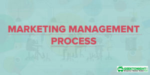Read more about the article Marketing Management Process