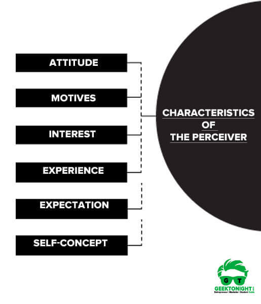 Characteristics of the Perceiver