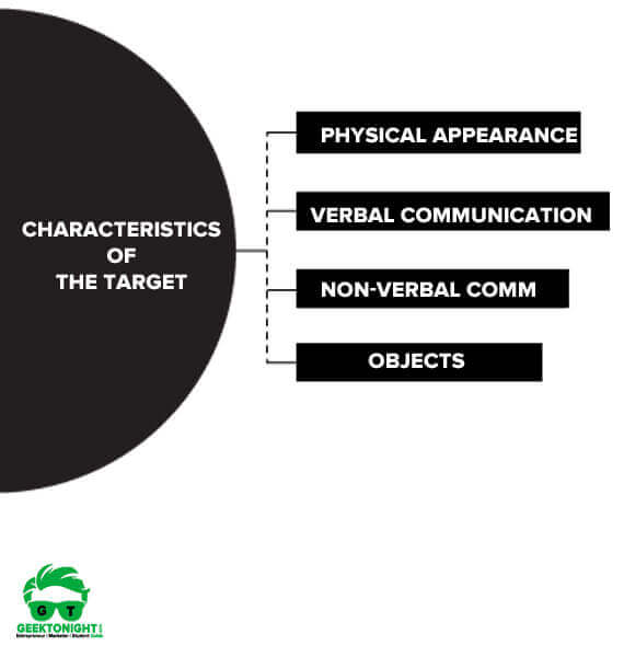 characteristics of the target in perception