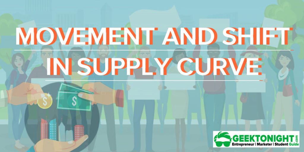 Movement and Shift In Supply Curve in Economics