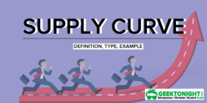 What is Supply Curve? Definition,Type, Example