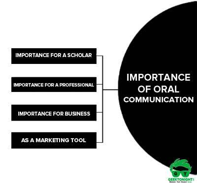 Importance of Oral Communication