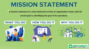 Mission Statement | Definition, Examples, How to Write [2020]