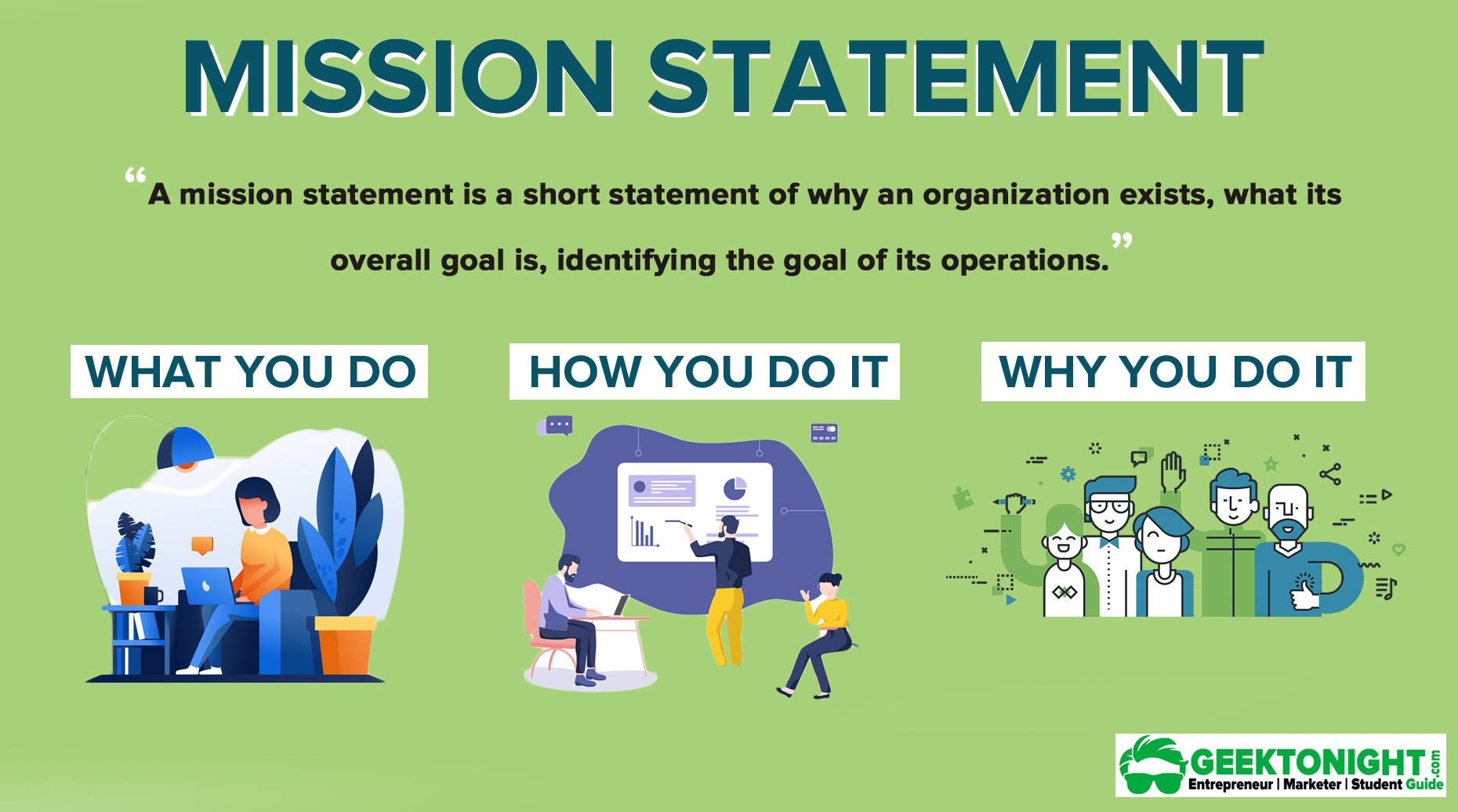 Mission Statement | Definition, Examples, How to Write