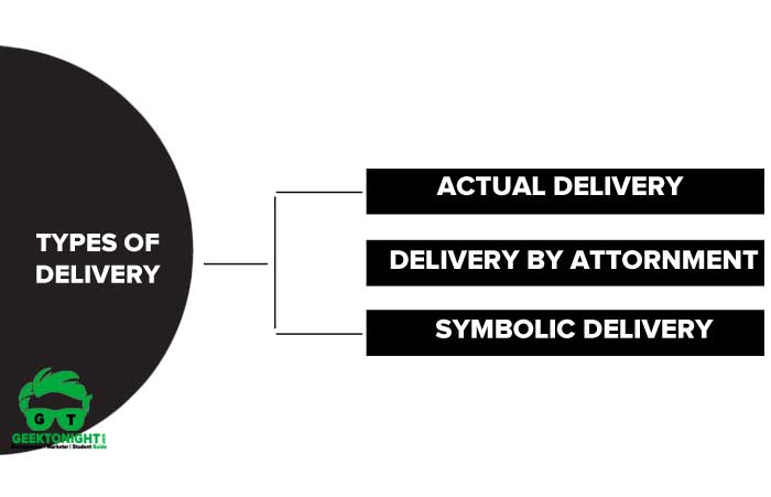Types of Delivery