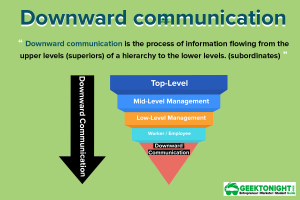 Downward Communication