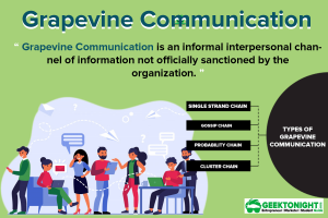 What is Grapevine Communication? Types, Advantages