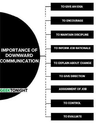 Importance of Downward Communication