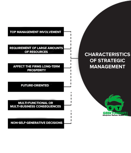 Characteristics of Strategic Management