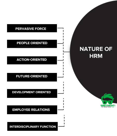 Nature of HRM