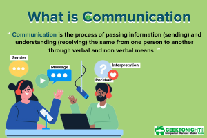 What is Communication? Importance, Forms, Nature
