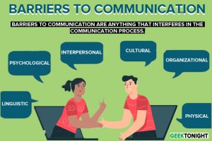 Barriers to Communication: Types, How to Overcome